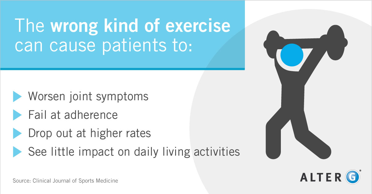 Helping Patients Overcome Aging, Obesity and Arthritis with Exercise